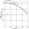 Kitagawa BB221 Large Thru-Hole Power Chuck Graph