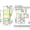 TRX320 Dimensions