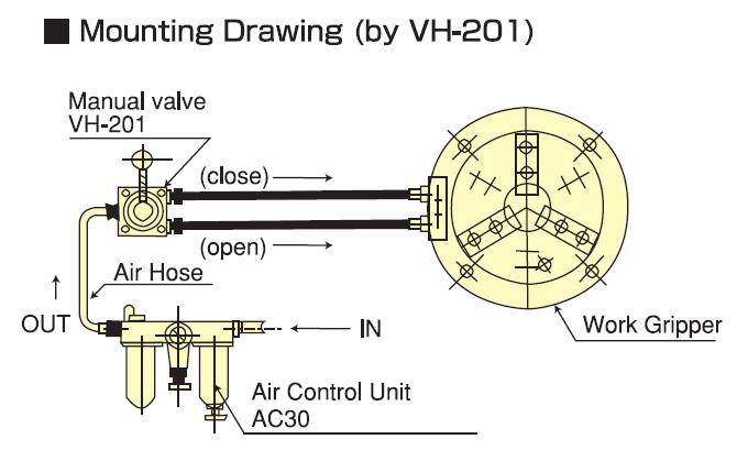 VH-201