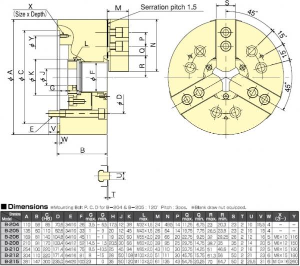 B-204 Dimensions