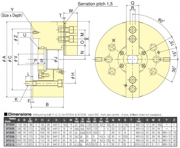 BT212 Dimensions
