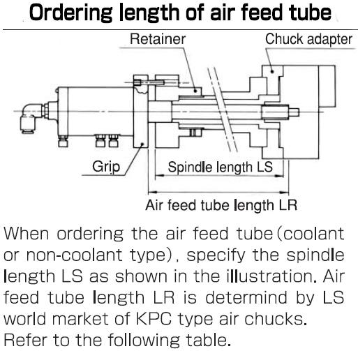 KPC63C100