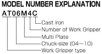 AT04M4C