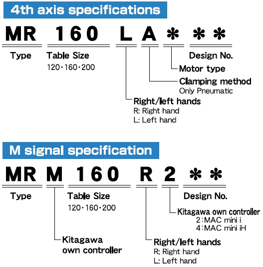 MRM120 Specifications