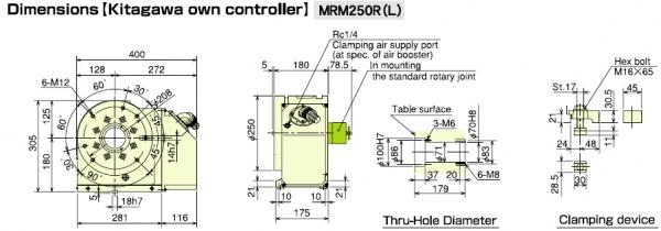 MRM250