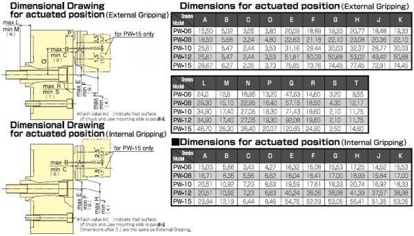 Kitagawa PWC-12 Power Wing Chuck DImensions