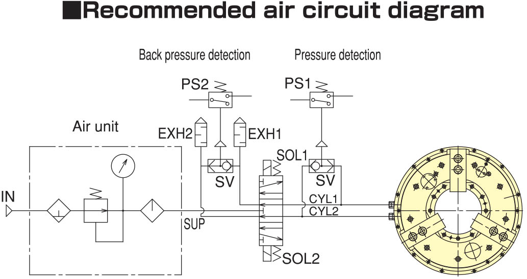 Kitagawa UPR600 Air-Operated Chuck - Recommended Air Circuit Diagram