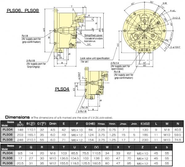 Work Gripper Chuck PLS08 Technical Data