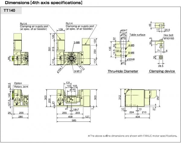 TT140 Dimensions