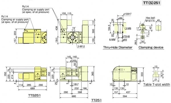 TT251 / TTS251 Dimensions