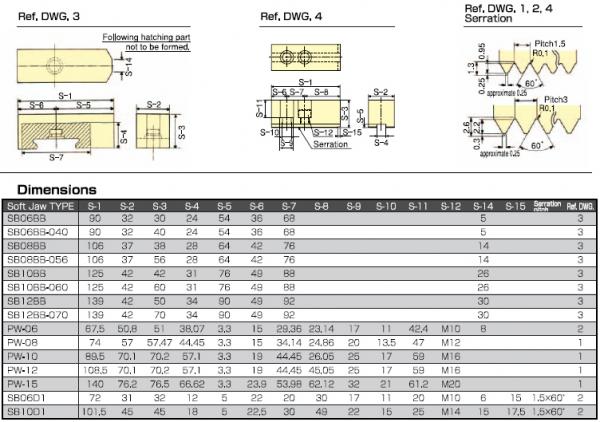 SB12BB / SB12BB-070