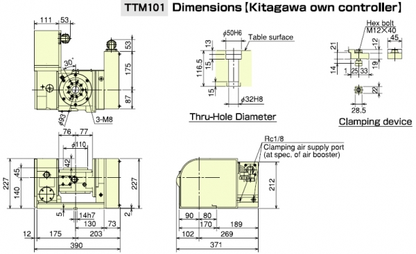 TTM101