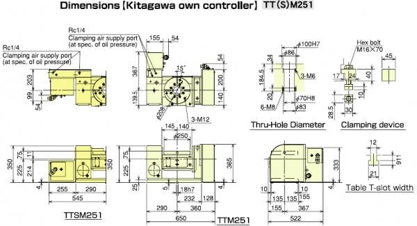 TTM251 / TTSM251