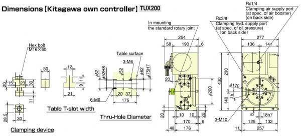 TUX200B40
